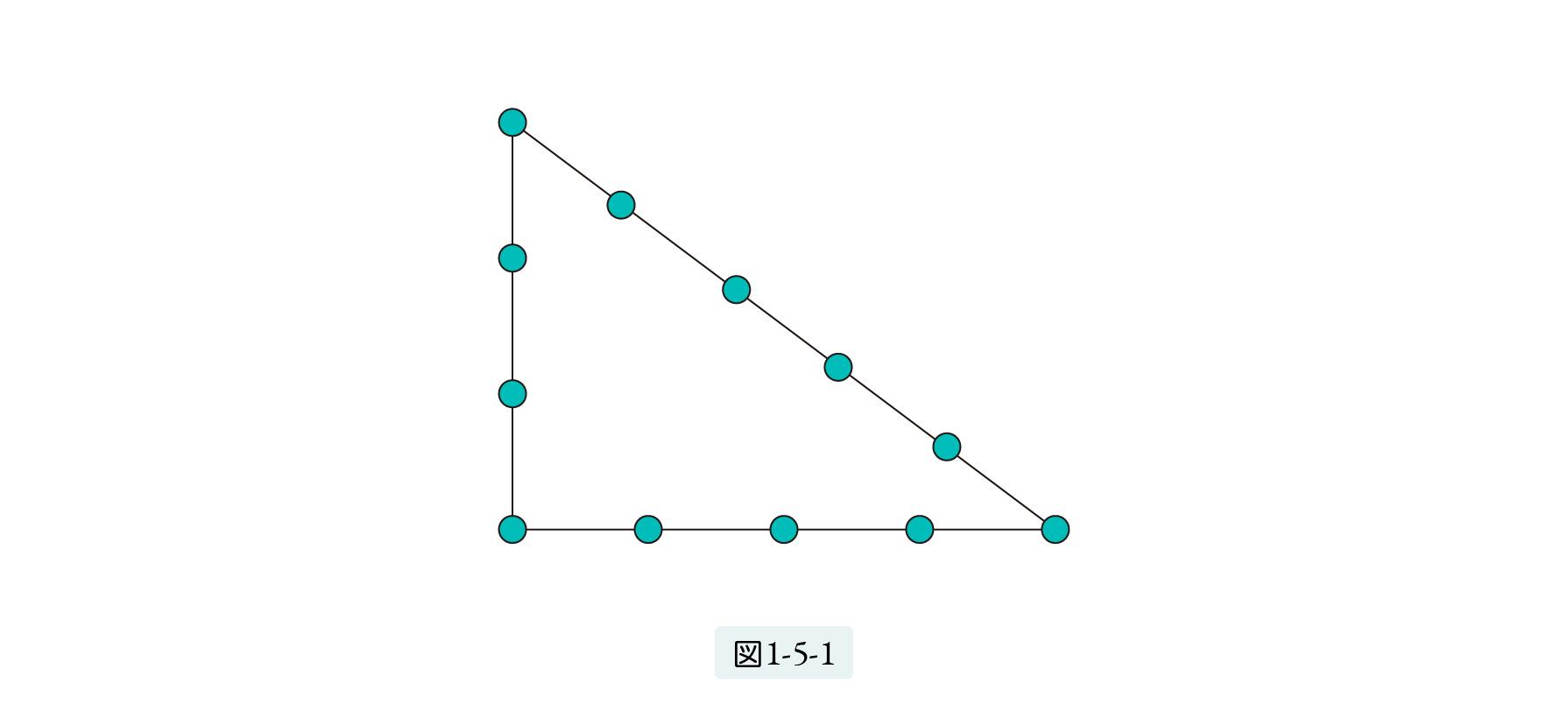 図1.5.1_古代エジプトの測量