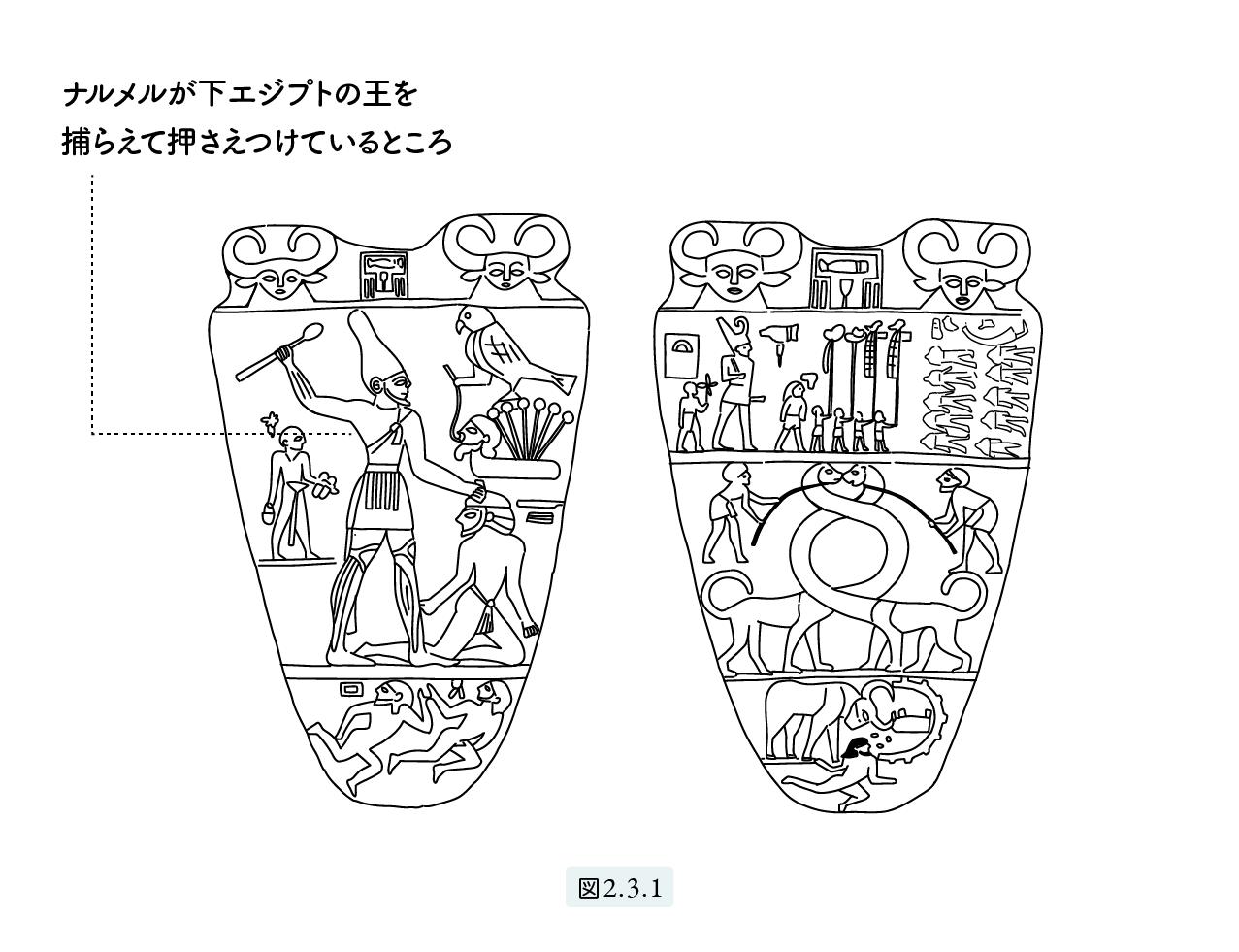 ナルメル王の化粧板