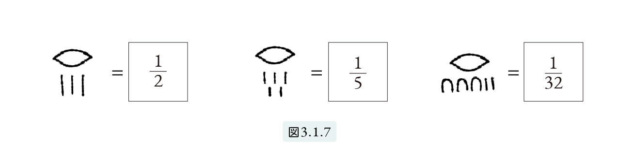エジプトの記数法