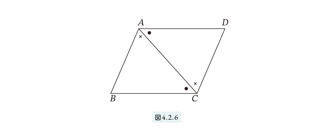 図4.2.6