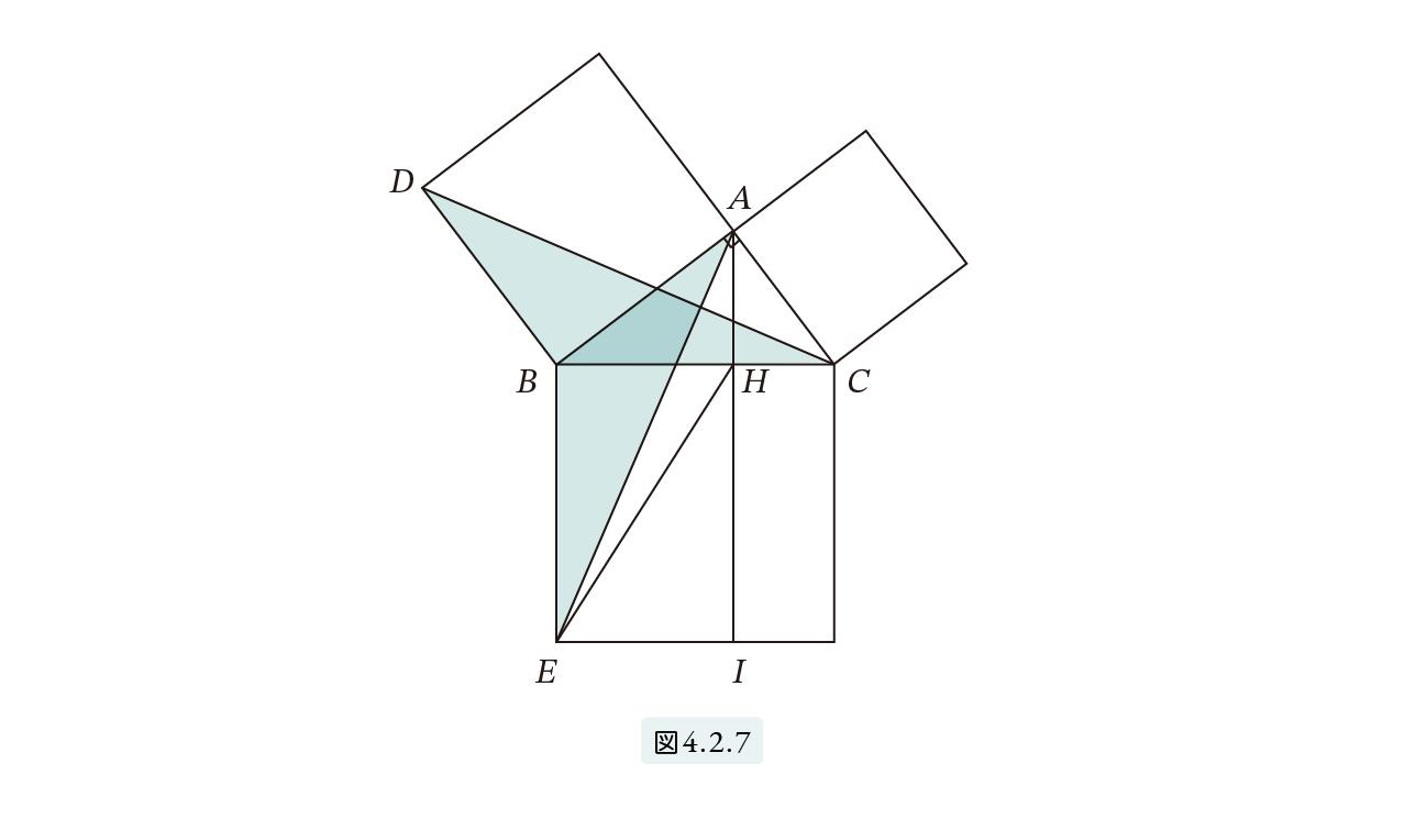 図4.2.7