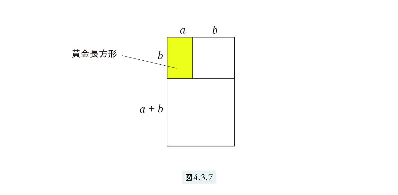黄金長方形