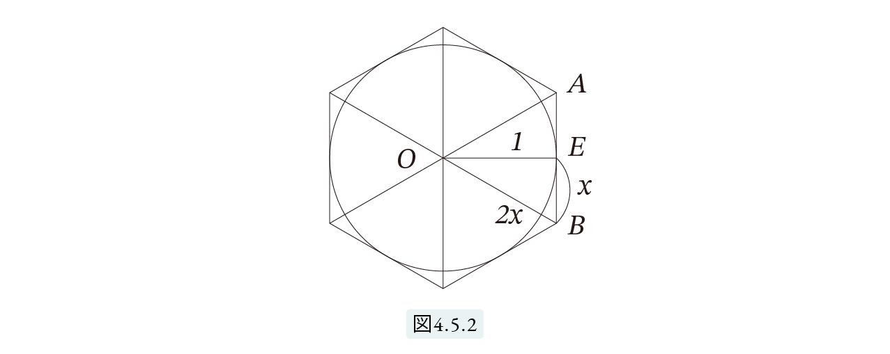 アルキメデスの円周率