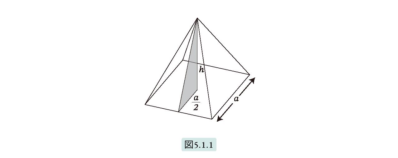 ピラミッドとセケド