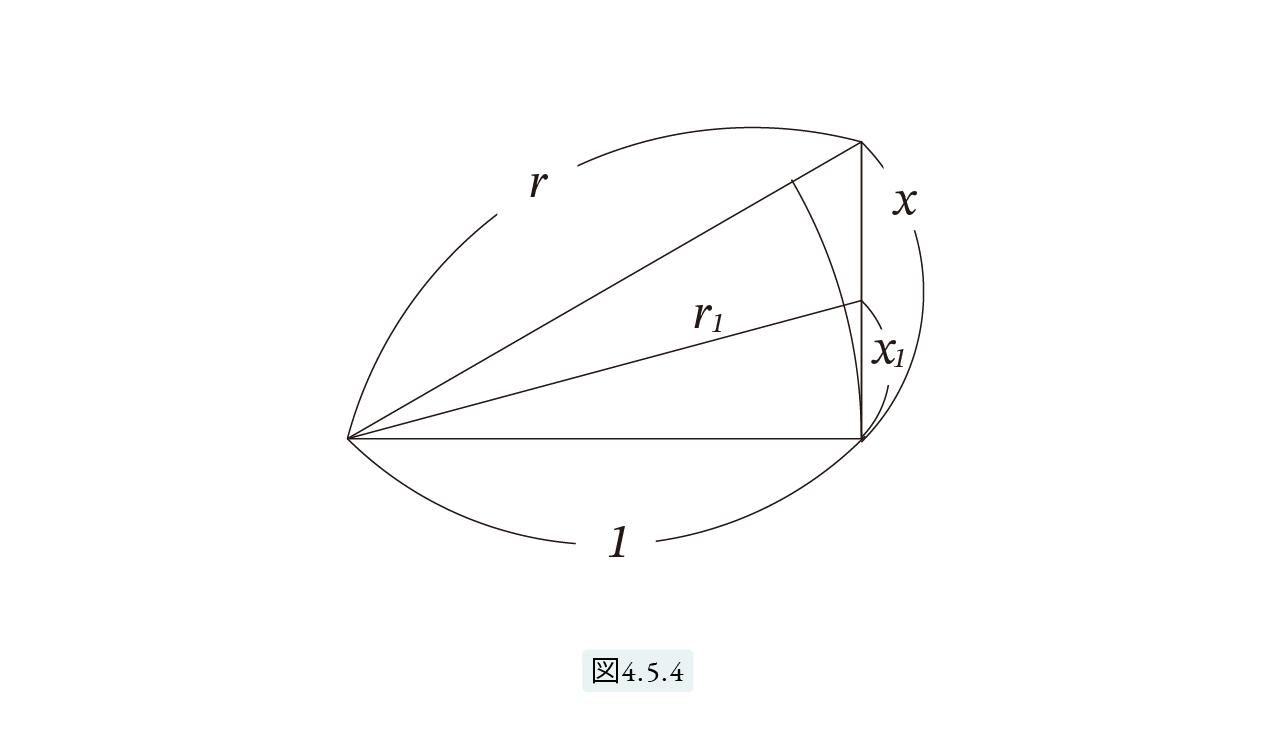 アルキメデスの円周率の証明