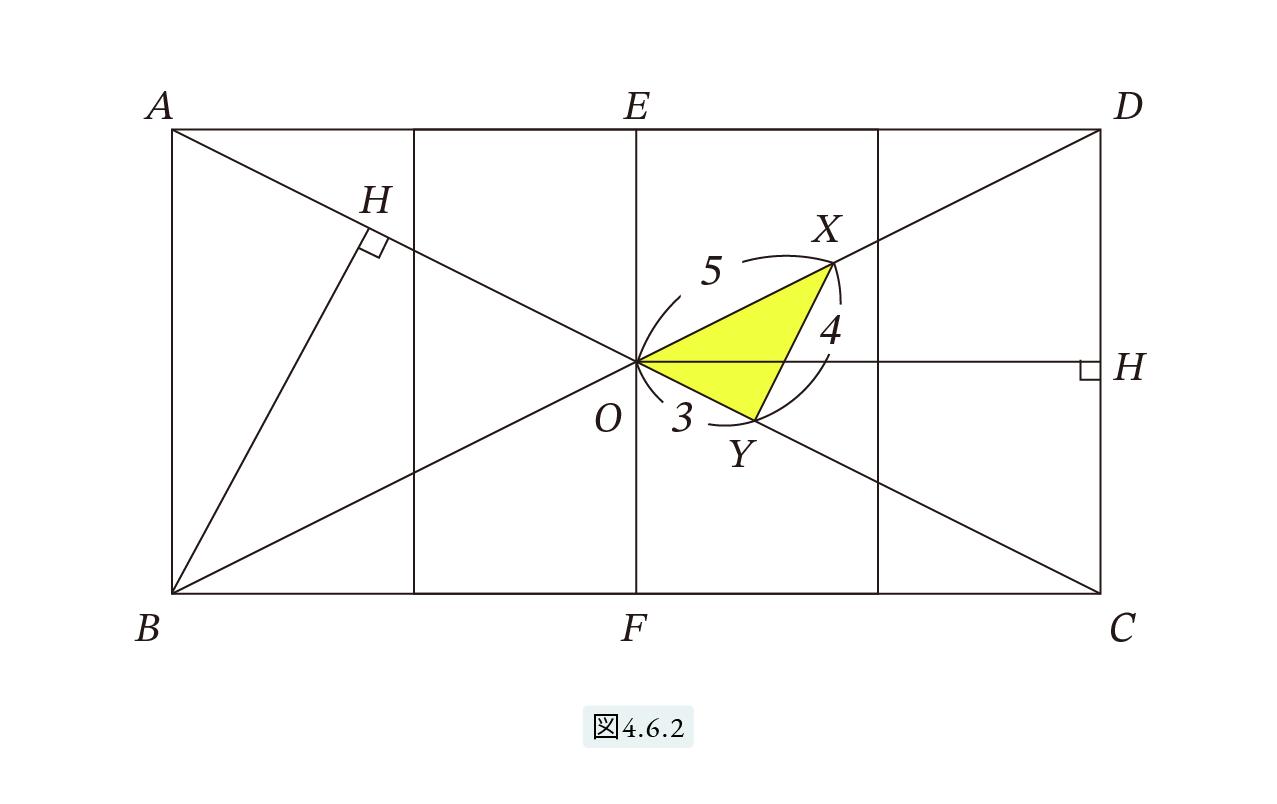 ウィトルウィウスの作図